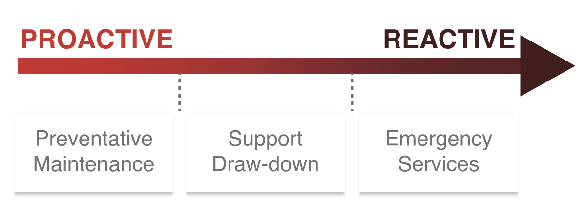 Service-and-support-graphic-mobile